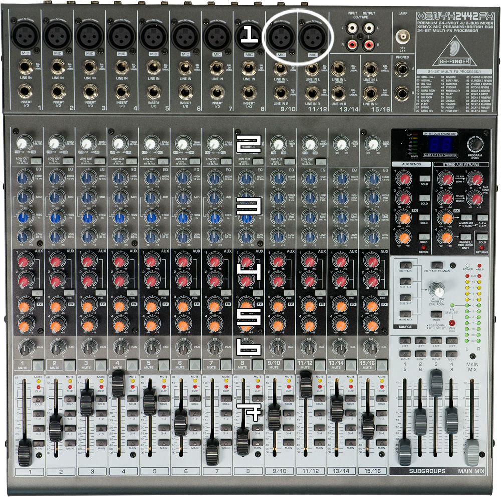cube orchestra mixer from top